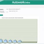 MAM Software Autowork Online Garage management software reporting charts