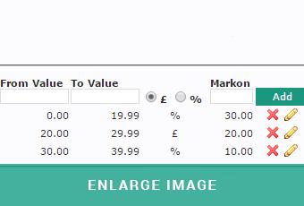 MAM Software Autowork Online Mark-on matrix